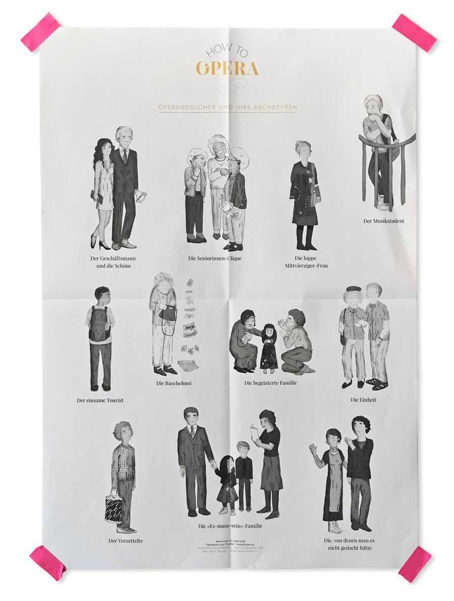 Die Archetypen der Opernbesucher Poster